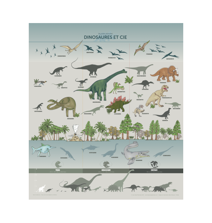 Poster in canvas - Dino